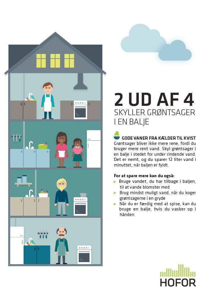 illustration af boligblok