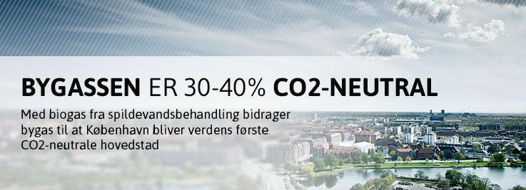 Bygassen er 40 procent CO2-neutral